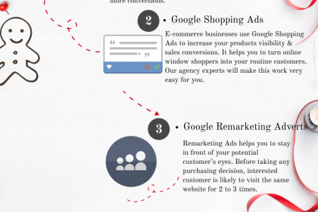 Why PPC is Important For Business? Infographic