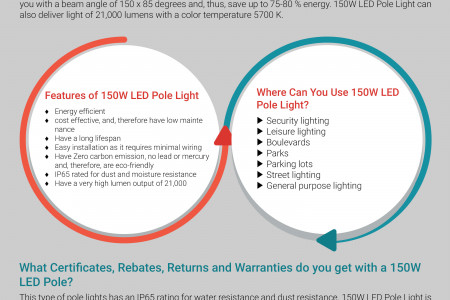 Why Prefer LED Pole Lights for Outdoor Lighting? Infographic