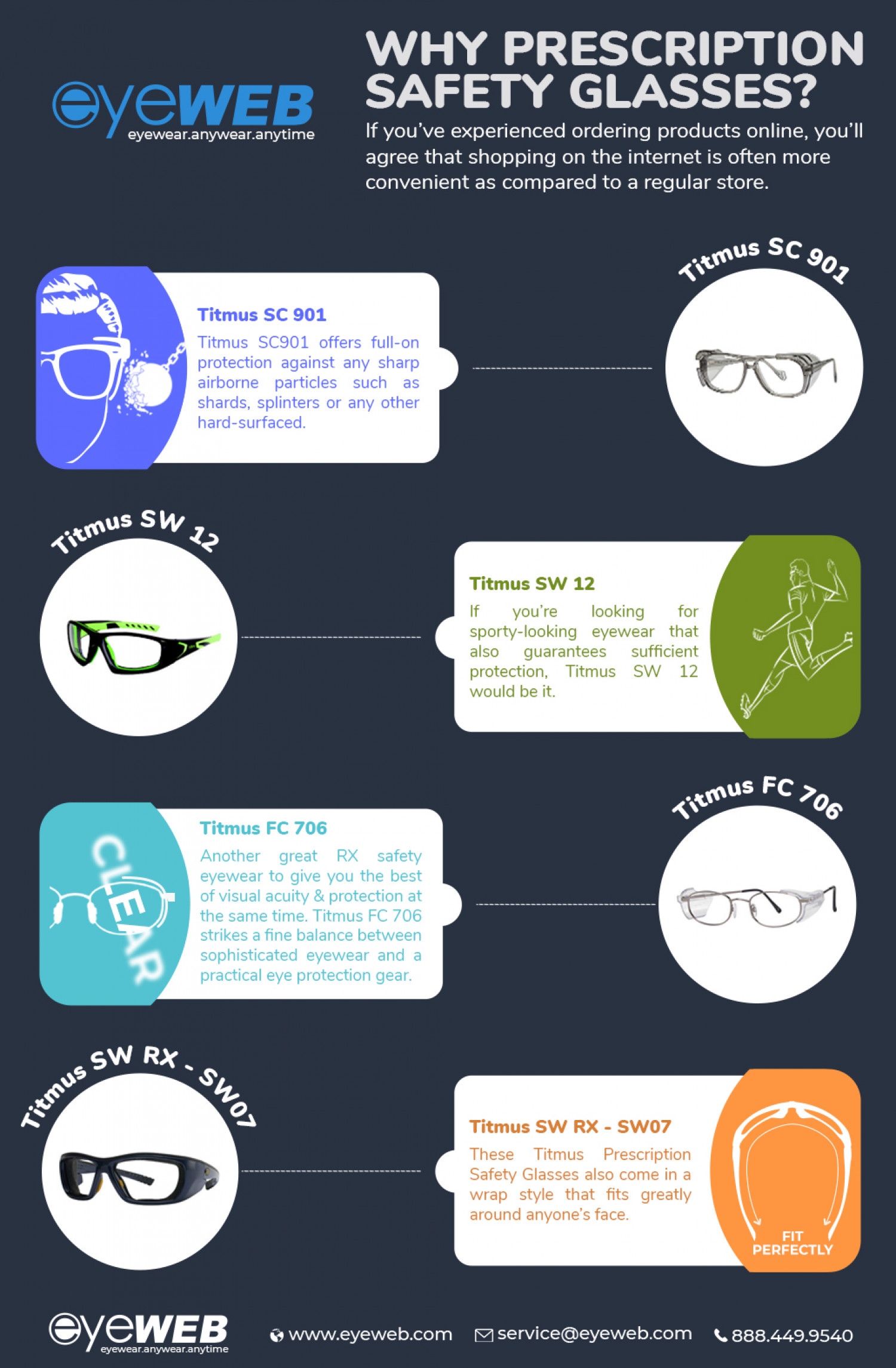 Why Prescription Safety Glasses? Infographic