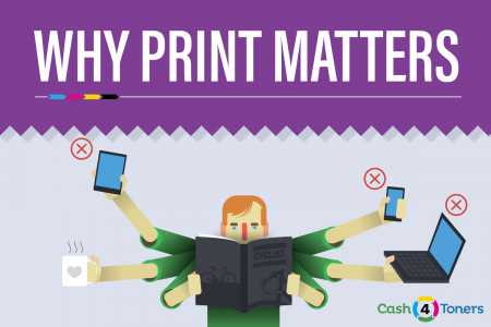 Why Print Matters Infographic