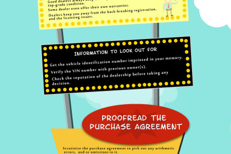 Why Purchase a Used Car? Infographic
