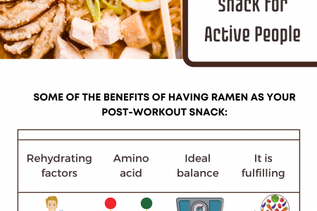 Why Ramen Makes a Good Workout Snack for Active People Infographic