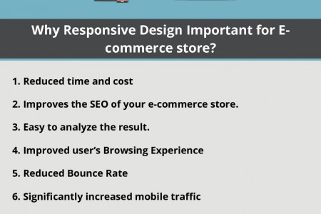 Why Responsive Design is Important for eCommerce Infographic