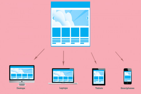 Why Responsive Web Design is Important for Your Website Infographic