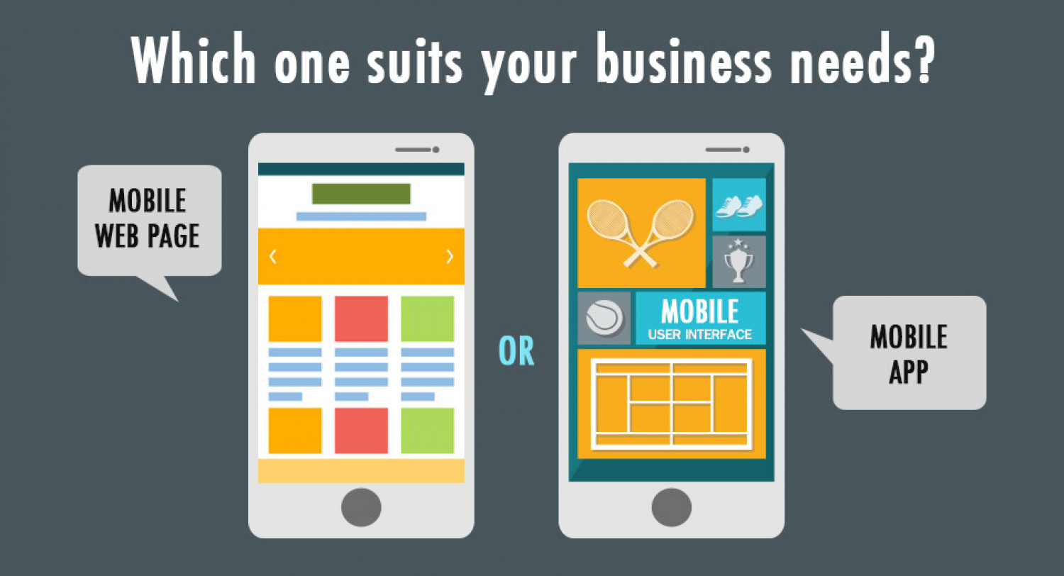 Why Restaurant Business Need a Mobile App Infographic