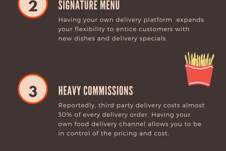Why restaurants need branded food delivery app Infographic