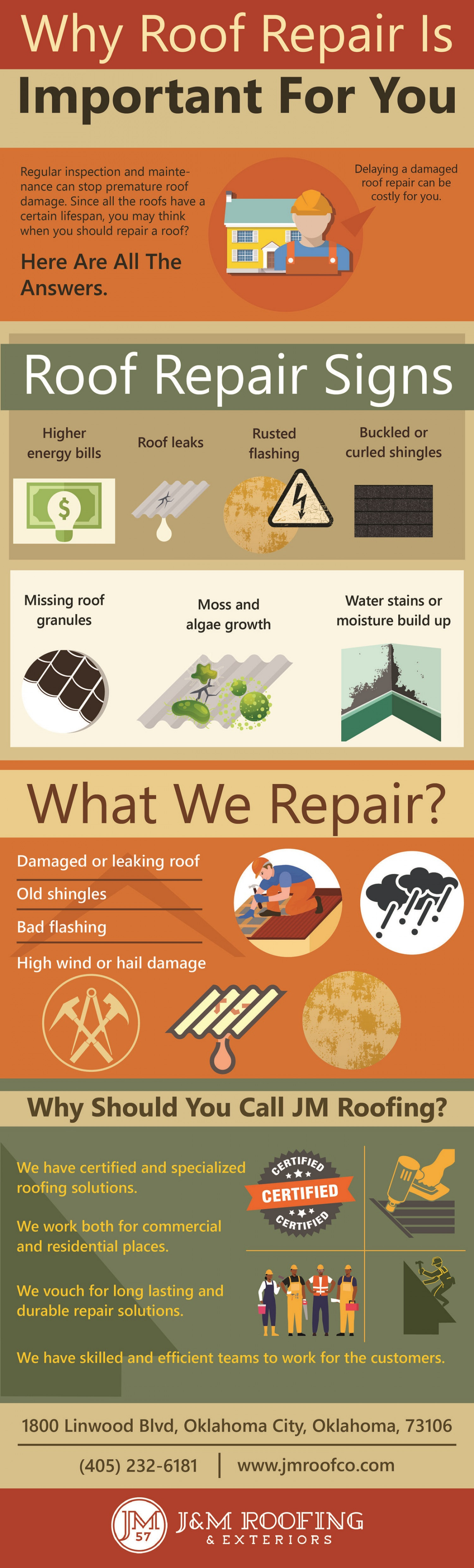 Why Roof Repair is Important for You? Infographic
