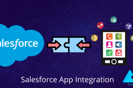 Why Salesforce App Integration? Infographic