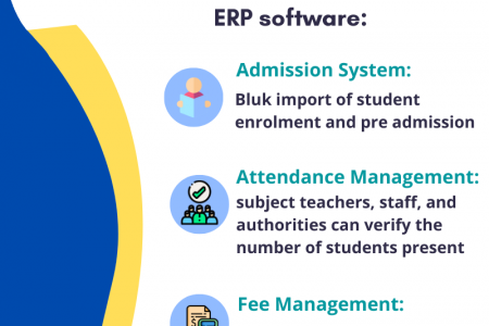 why School Management Is Necessary In School?  Infographic