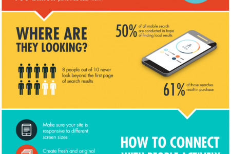 Why SEO is Vital to Your Company's Success Infographic