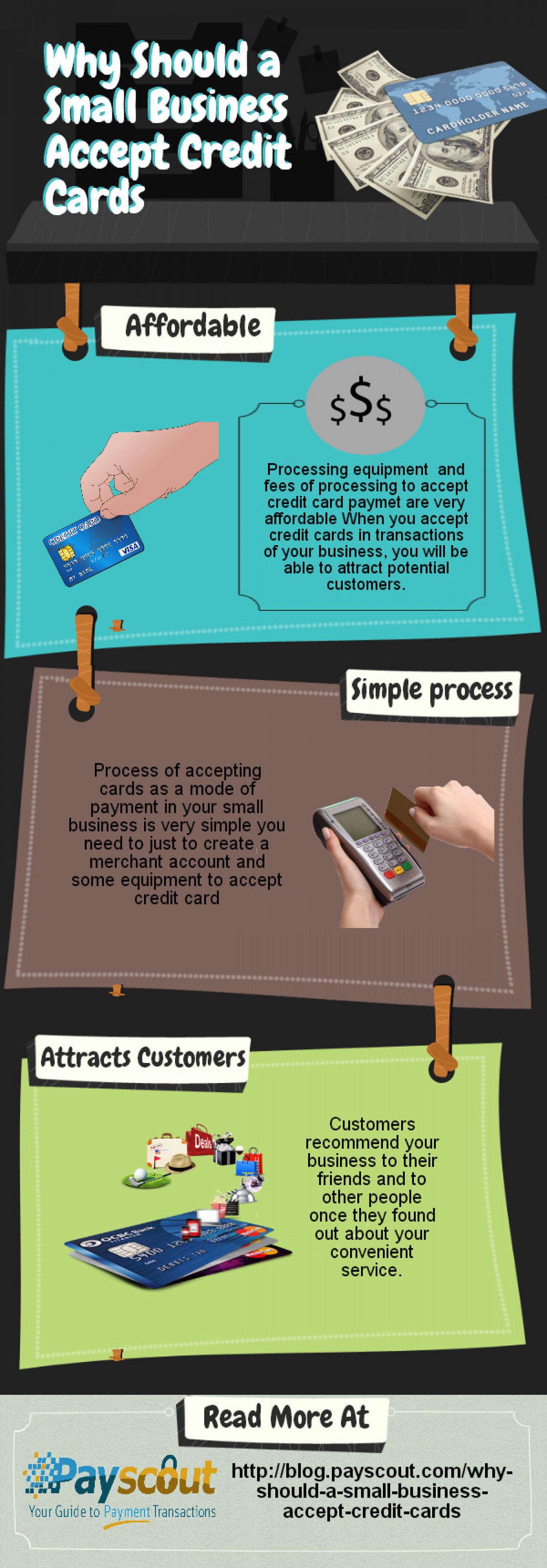 Why Should Small Business Accept Credit Cards | Visual.ly