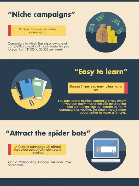 Why should you affiliate marketing through google sniper teaching program? Infographic