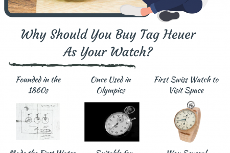 Why Should You Buy Tag Heuer As Your Watch? Infographic