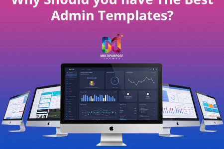 Why should you have the best Admin Templates? Infographic