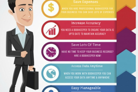 Why should you hire a bookkeeper Infographic