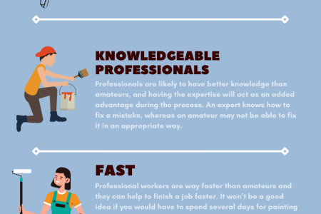 Why Should You Hire the Professional Painting Services? Infographic