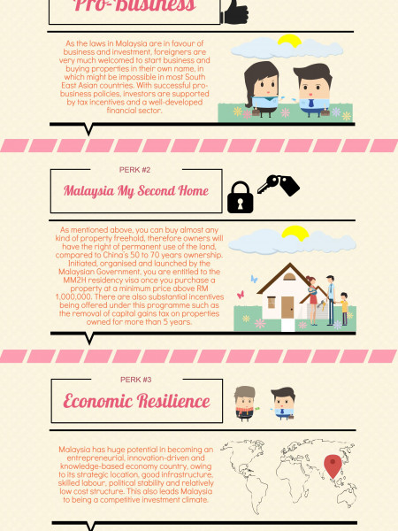 Why Should You Invest in Luxury Property  Infographic