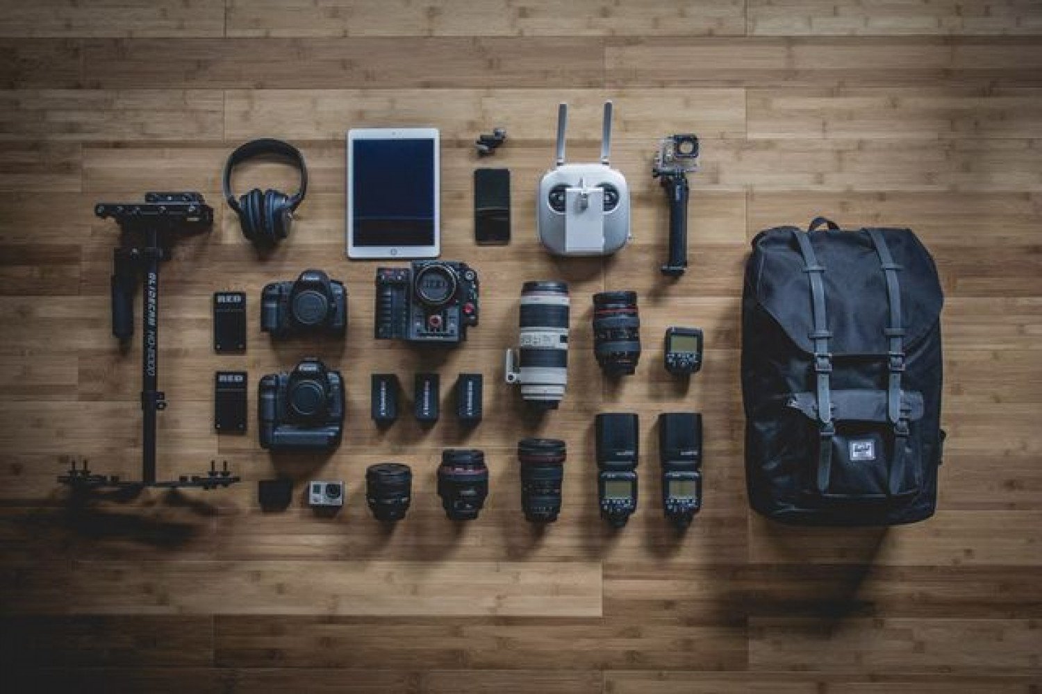Why should you need to use the correct Type Of Camera Bag? Infographic
