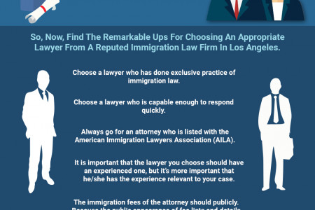 Why should you seek help from immigration lawyer? Infographic