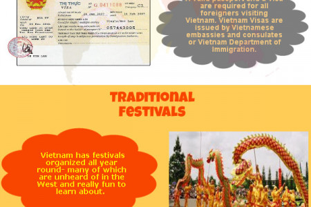 Why Should You visit Vietnam ? Infographic
