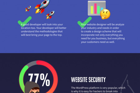 Why shouldn't you create a WordPress website. Infographic