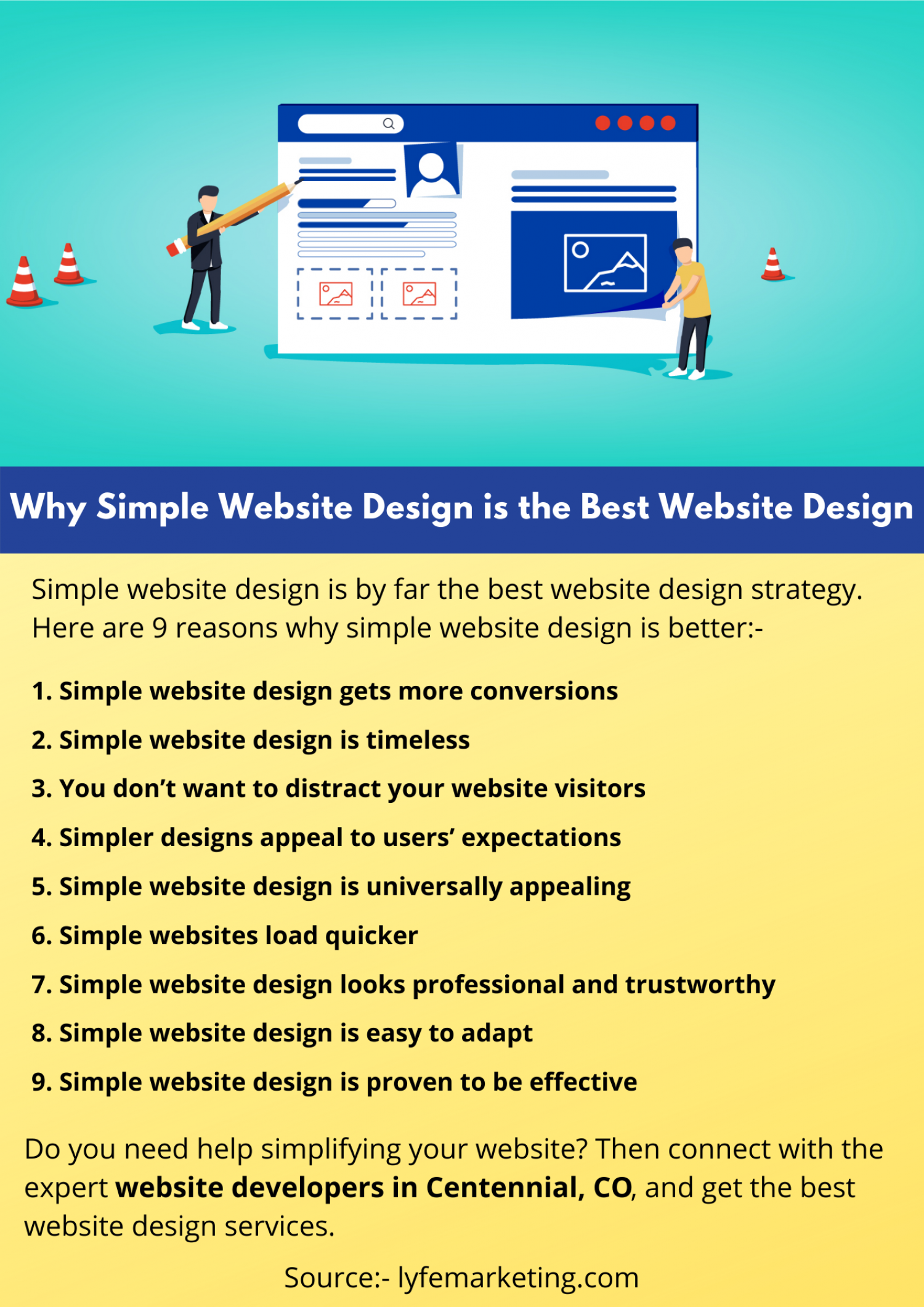 Why Simple Website Design is the Best Website Design Infographic