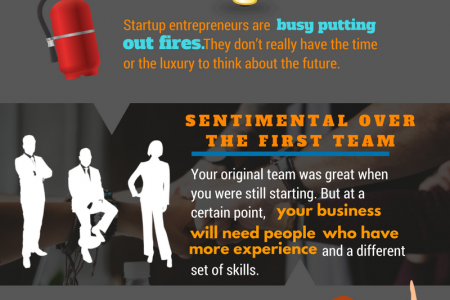 Why Some Business Owners Get Left Behind By Their Own Companies Infographic