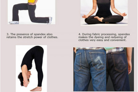 Why Spandex is important in workout apparels Infographic