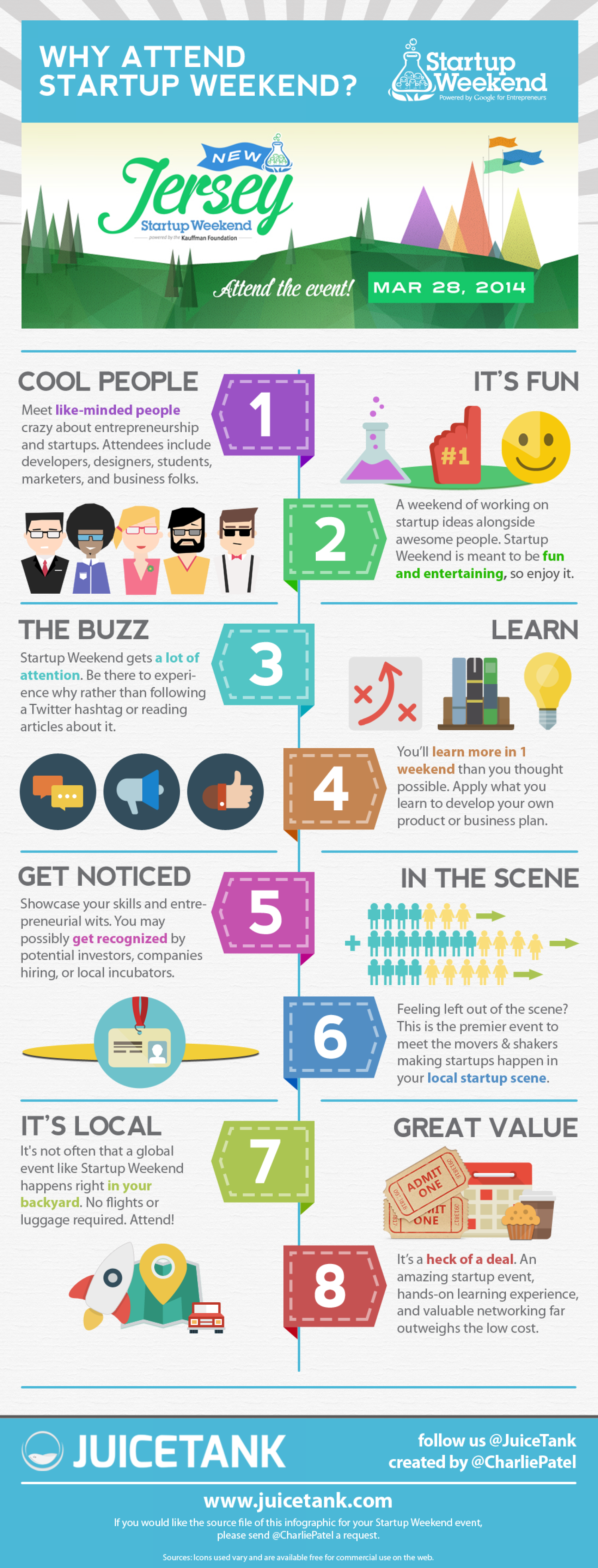 Why Attend Startup Weekend? Infographic