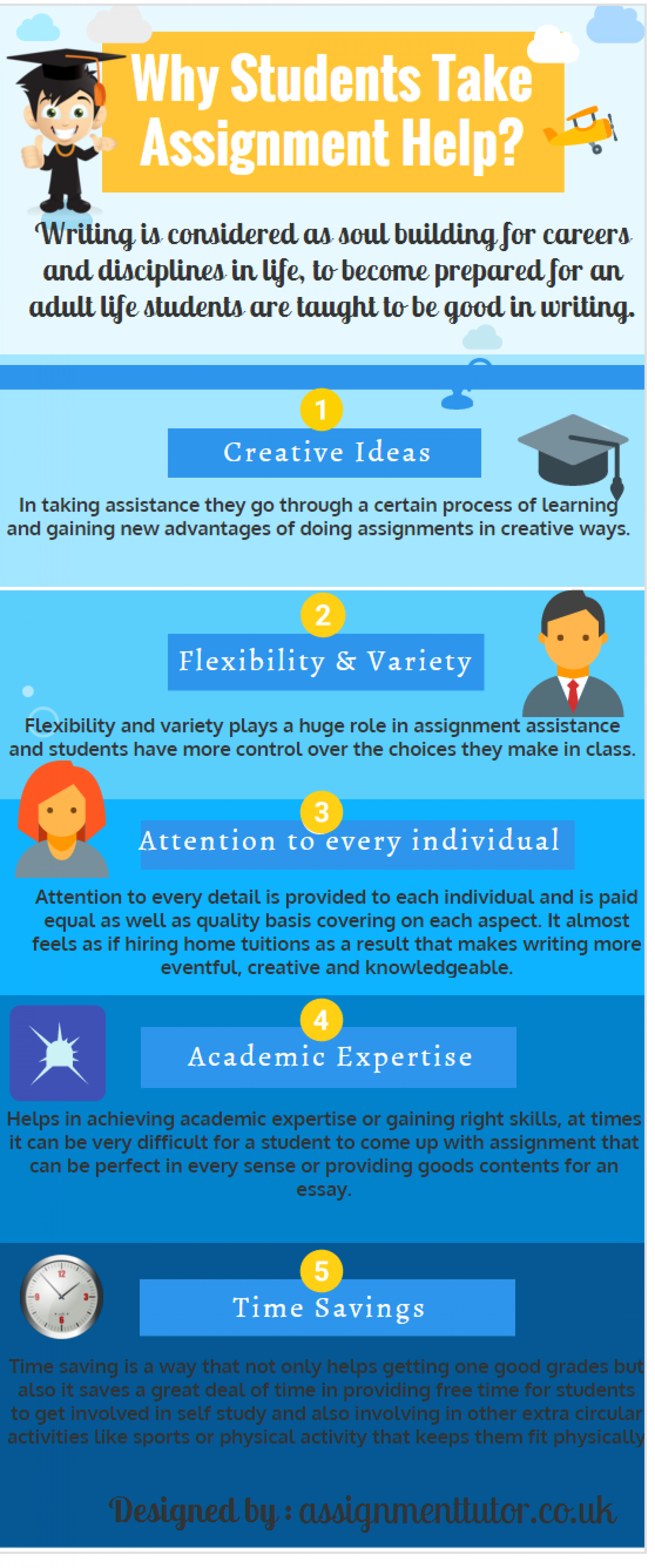 why students take assignment help ly why students take assignment help infographic