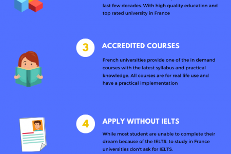 Why study in France The ultimate guide Infographic
