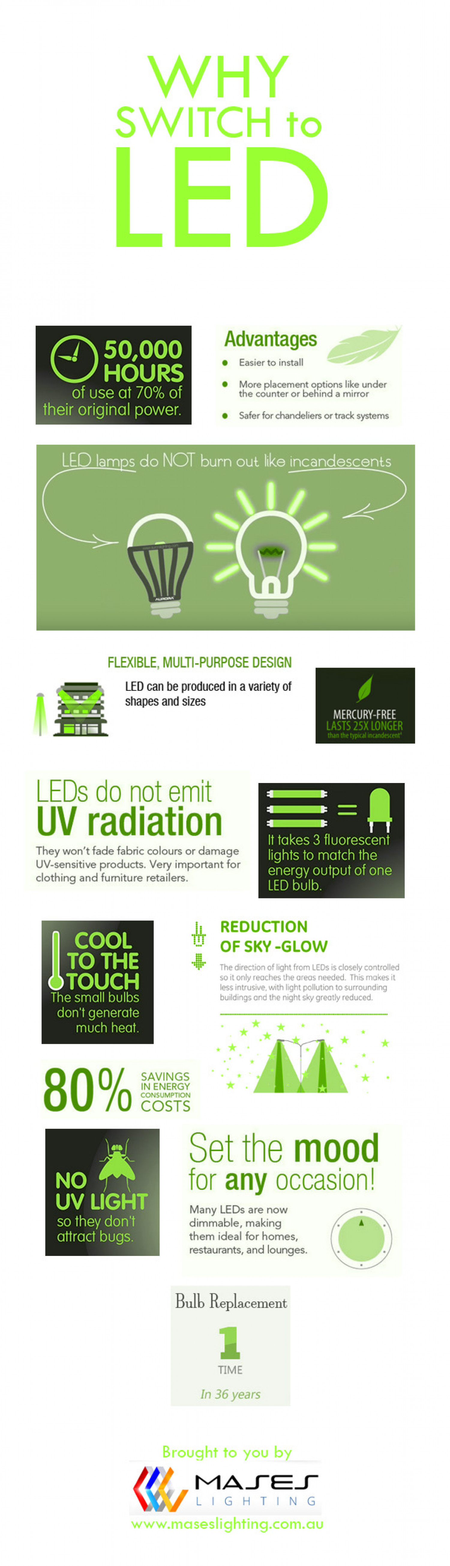 Why Switch to LED? Infographic
