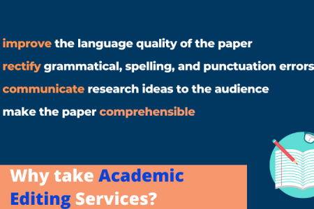 Why take academic editing services?  Infographic