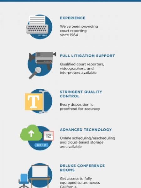 Why Talty Court Reporters Is a Top Choice for Law Firms Infographic