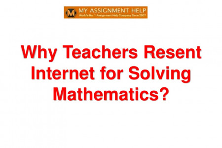 Why Teachers Resent Internet for Solving Mathematics? Infographic