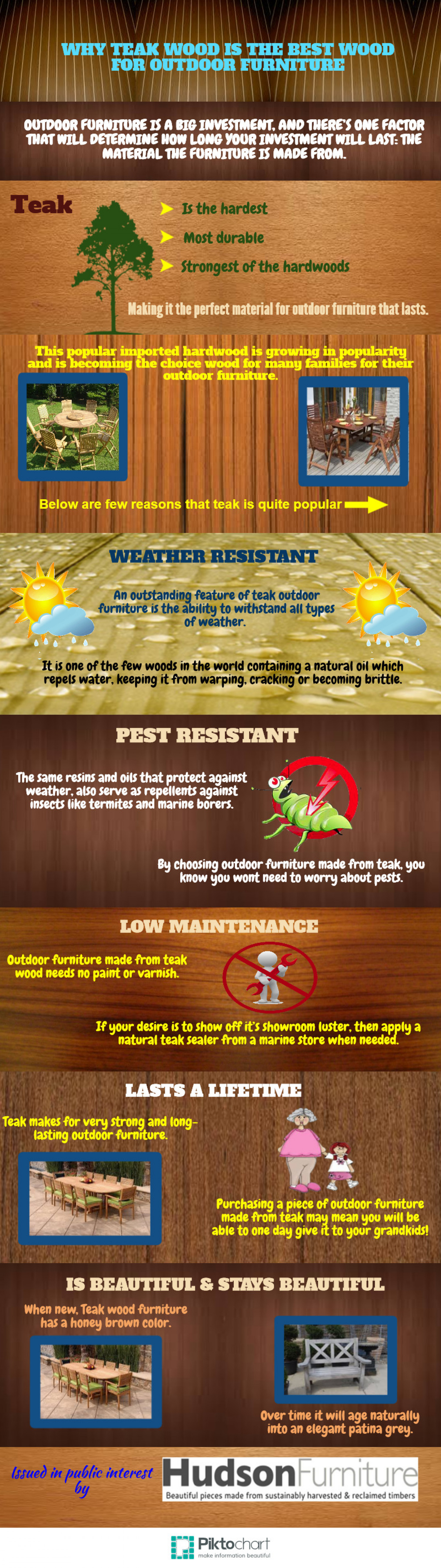 Why Teak Wood Is The Best Wood For Outdoor Furniture? Infographic   Why  Teak Wood Part 93