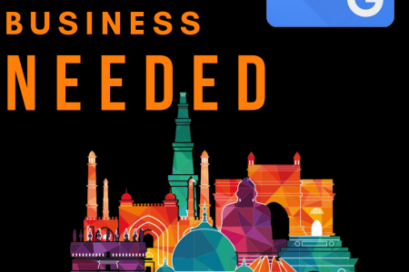 Why The Local SEO and Google My Business Needed in India (2020) Infographic