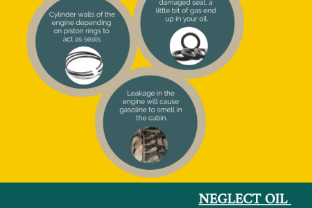 Why the oil leak from the car smell like gasoline Infographic