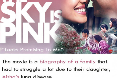Why The Trailer Of 'The Sky Is Pink' Looks Promising To Me Infographic