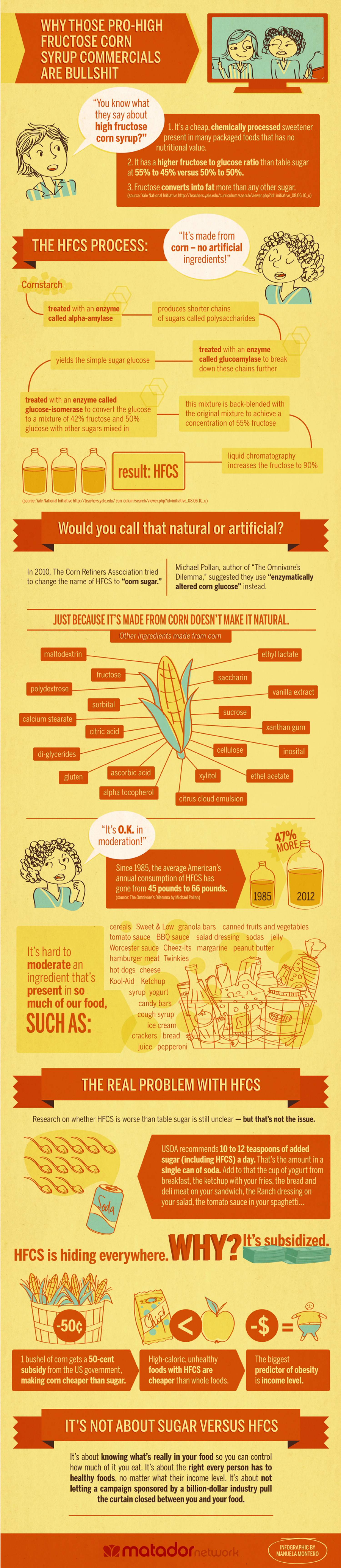 Why those pro-high fructose corn syrup commercials are bullshit Infographic