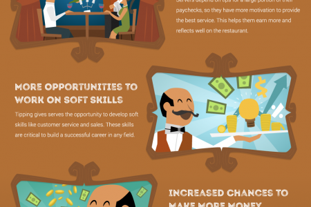 Why Tipping is Better for Diners and Servers Infographic
