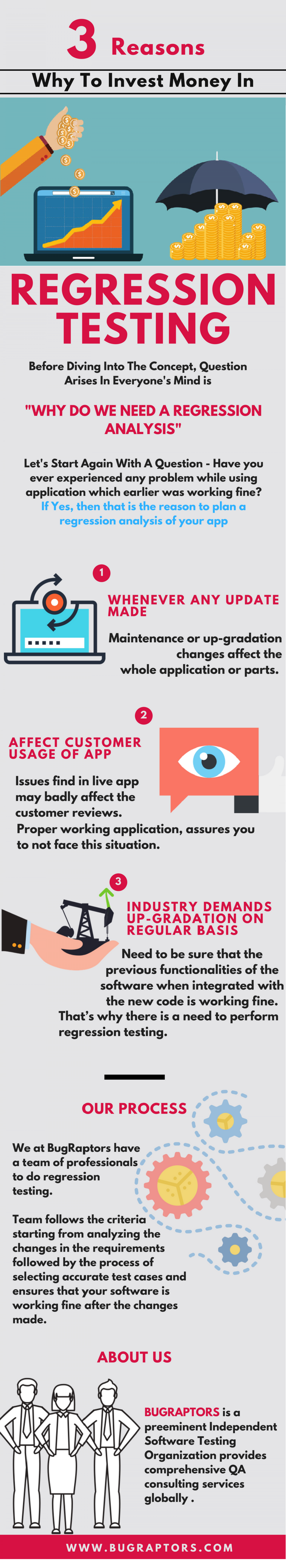 Why To Invest Money and Time in Regression Testing? [Infographic] Infographic