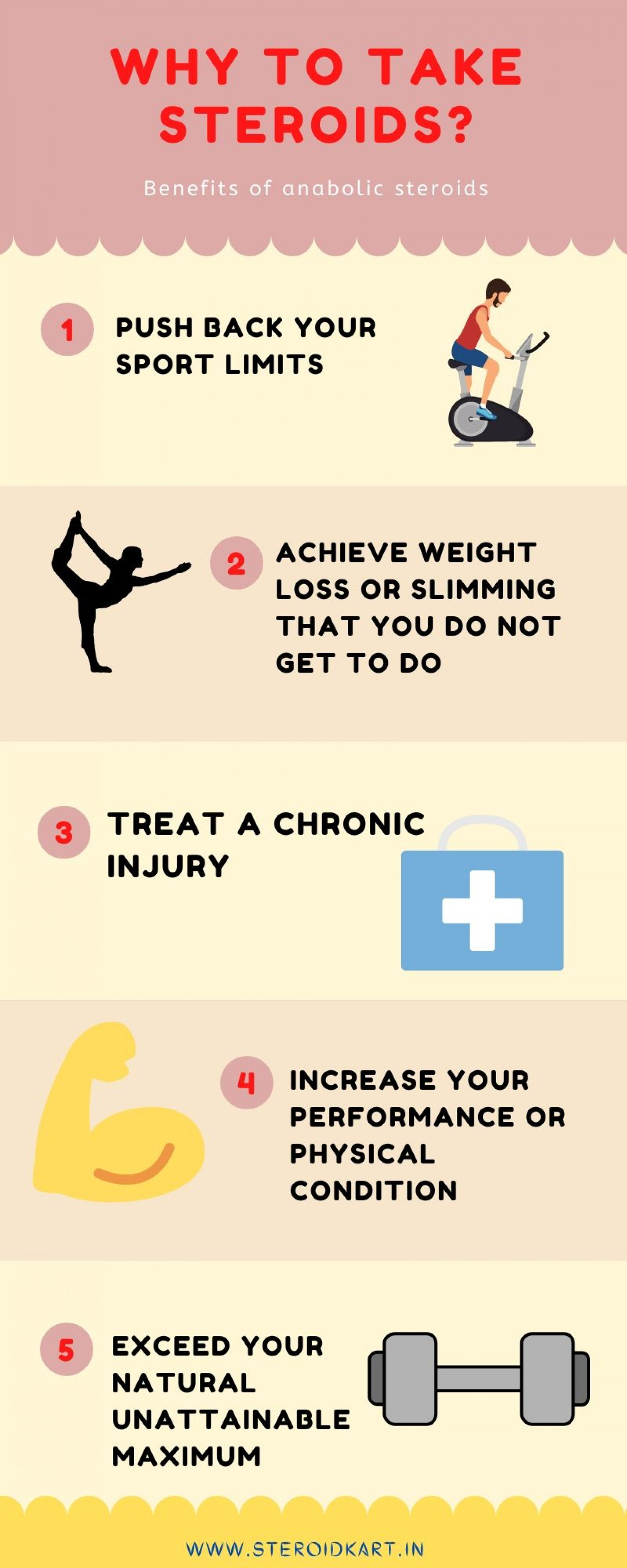 Why to take steroids? Benefits of anabolic steroids Infographic