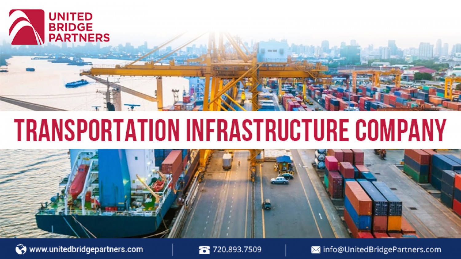 Why Transportation Infrastructure Company is required in the United States? Infographic