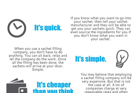 Why Use a Sachet Filling Company? Infographic