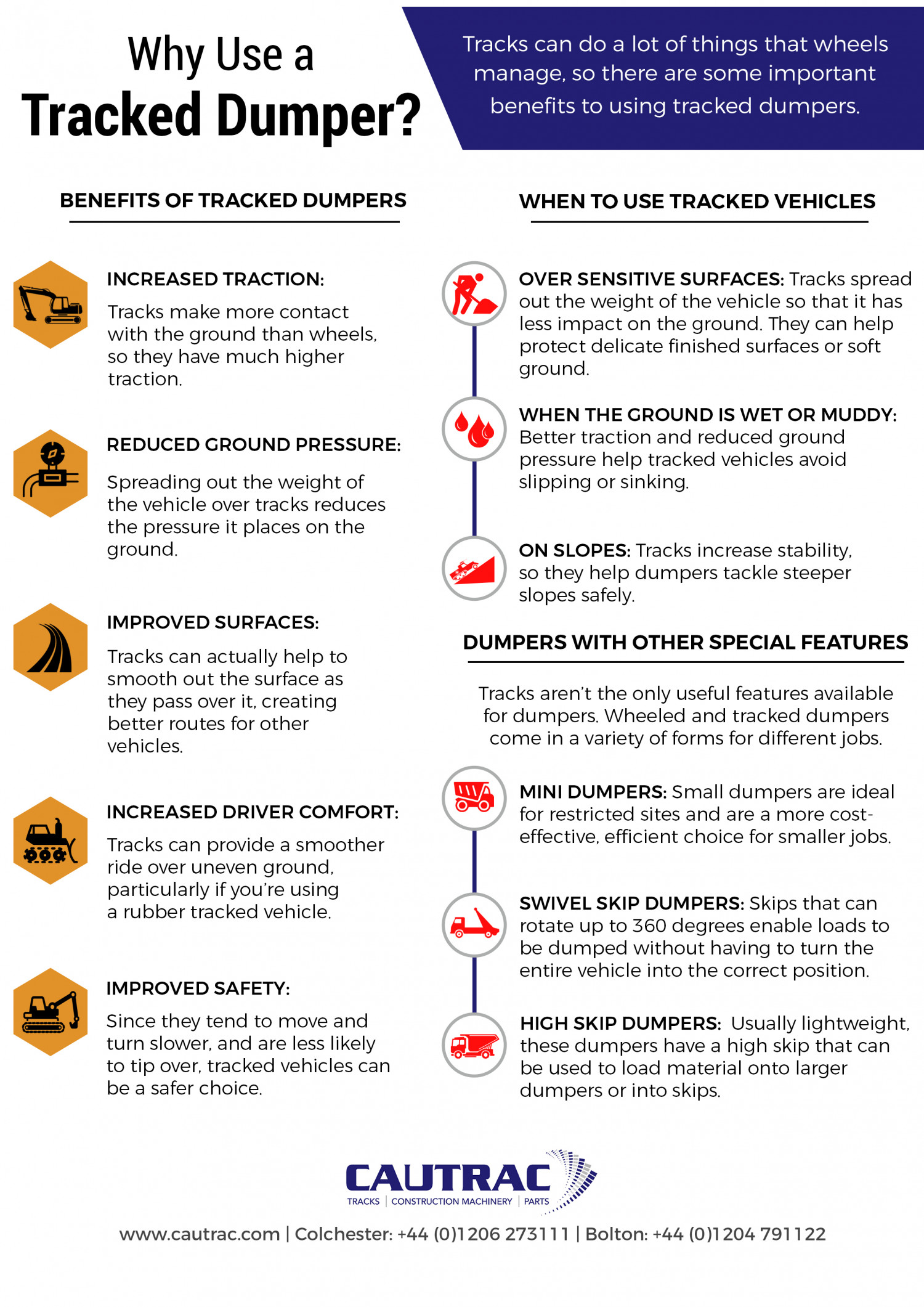 Why Use a Tracked Dumper? BENEFITS OF TRACKED DUMPERS  Infographic