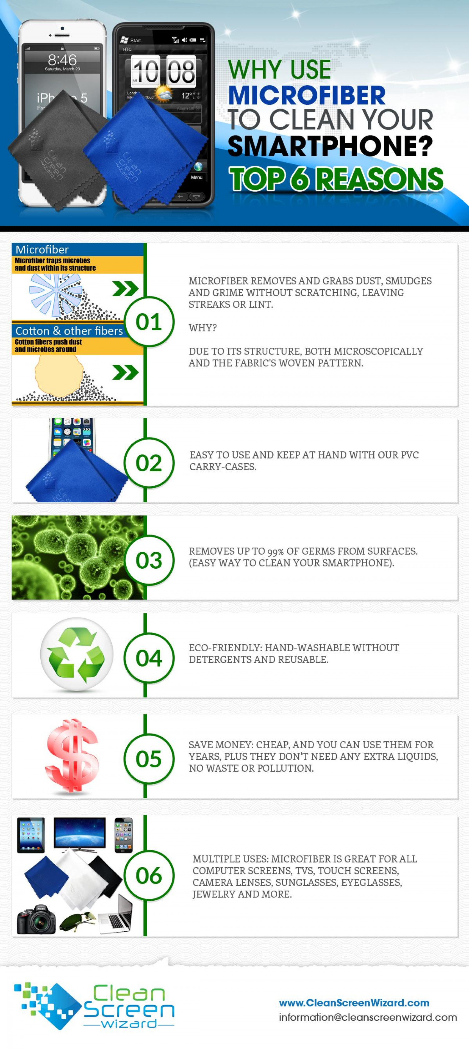 Why Use Microfiber Cleaning Cloths? Top 6 Reasons Infographic