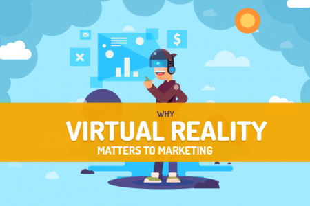 Why Virtual Reality Matters to Marketing Infographic