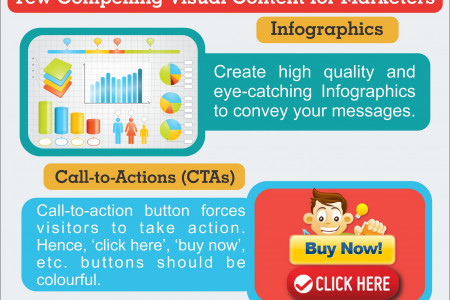 Why Visual Content Rules the World Infographic