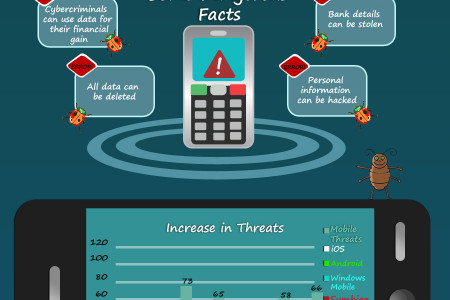 Why VPN is an essential tool for online mobile security? Infographic